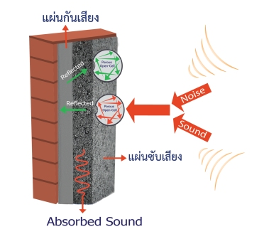 รายละเอียดแผ่นยางซับเสียง+กันเสียง.jpg